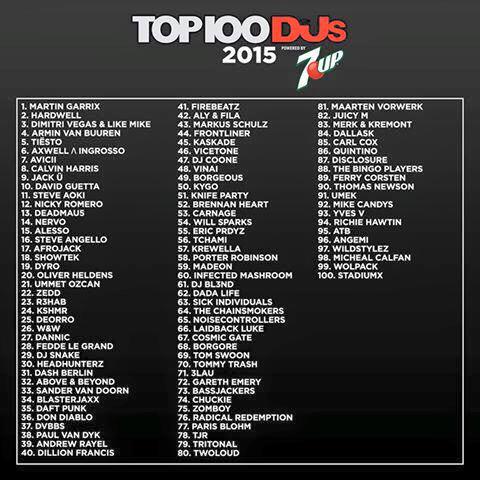 top100 dj mag