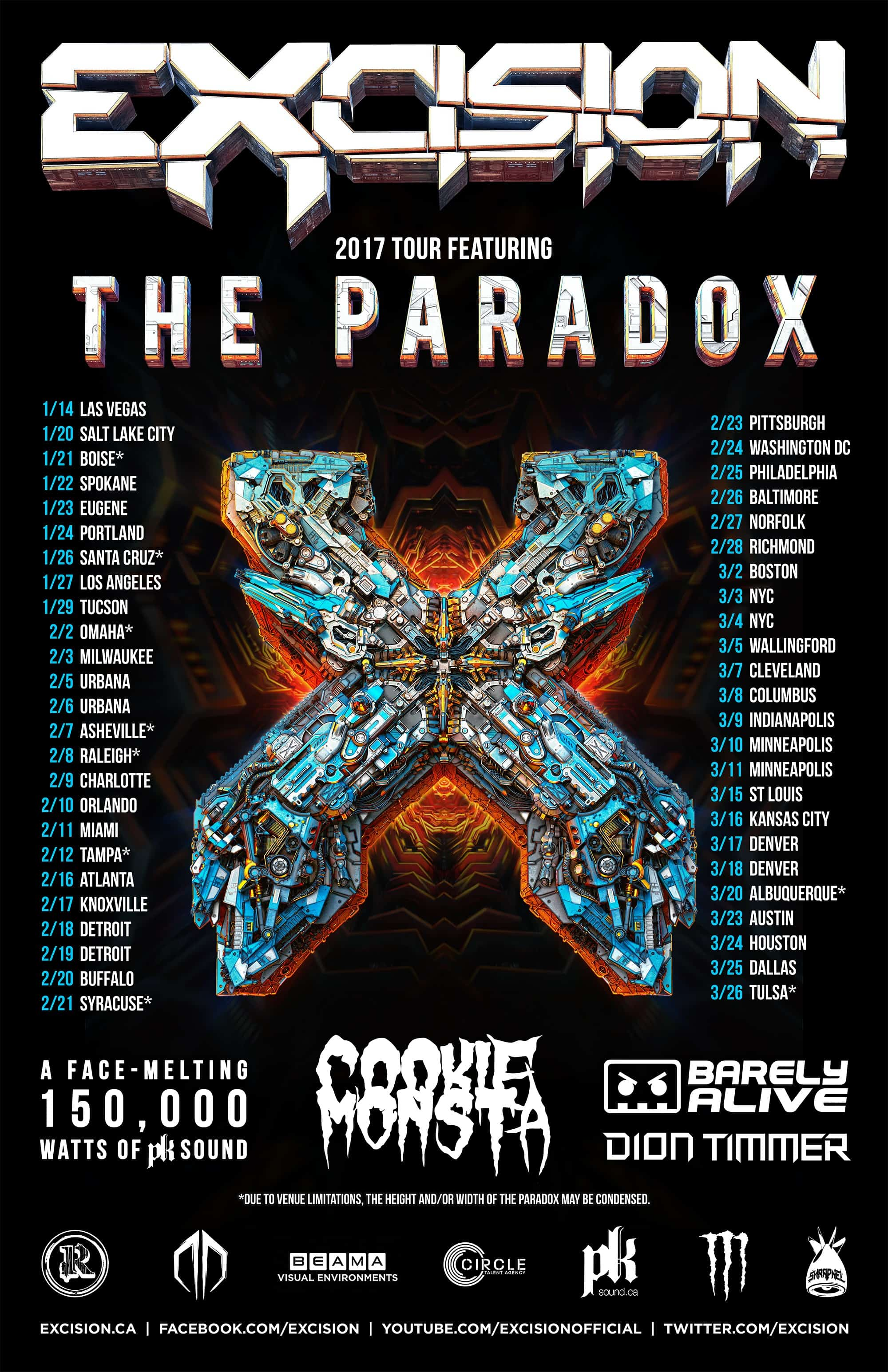 excision-the paradox